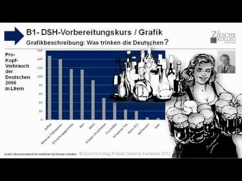 Mit dem Brausekopf onaniert die deutsche Göre