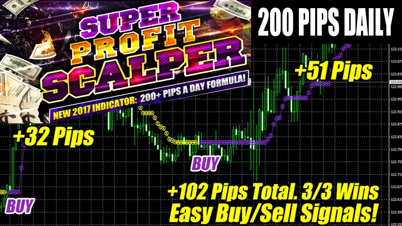 Making money from Forex Scalping - The Cash Diaries