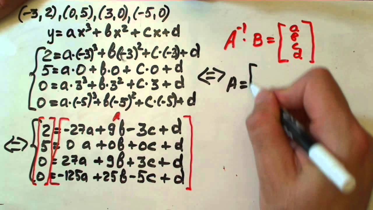 Cubic function from 4 pointswmv youtube falaconquin