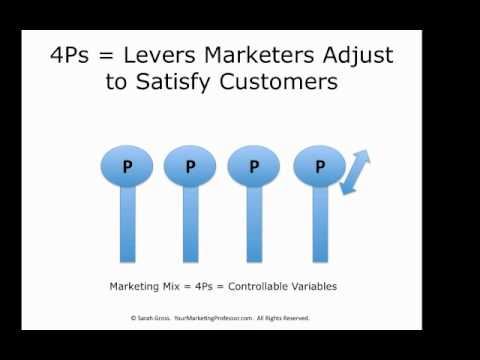 What is the Marketing Mix?.mp4