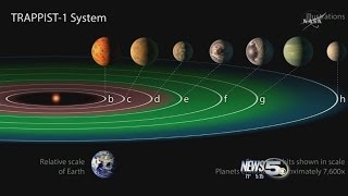 NASA Discovers 7 Earth-Size Worlds