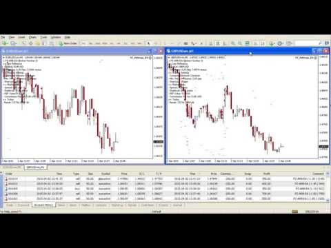 Forex Arbitrage Expert Advisor for Metatrader4 (MT4)
