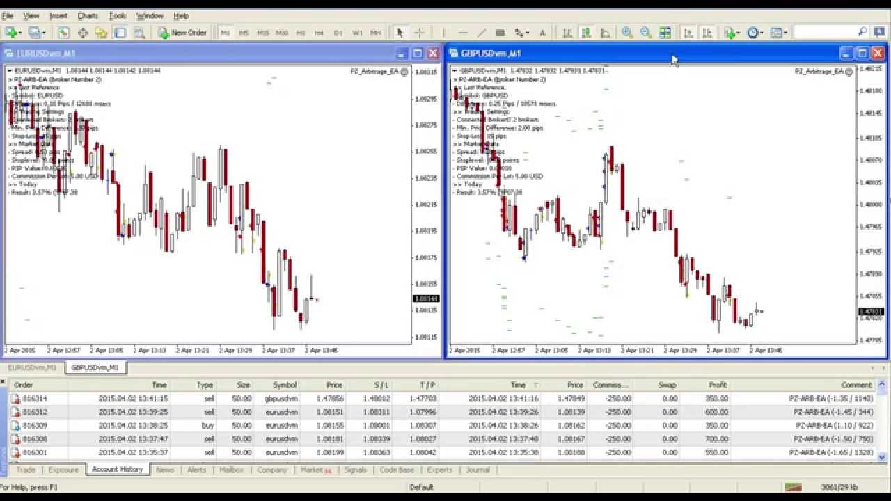 Binary options expert advisor free download