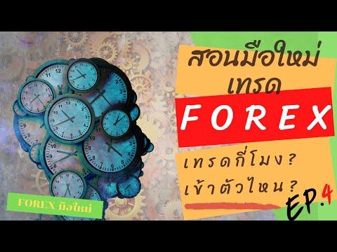 เทรด FOREX เวลาไหนดีที่สุด? ค่าเงินแข็งค่า อ่อนค่าคือ? | สอนมือใหม่เทรด FOREX (ปั้นเซียน 2020) EP.4