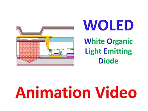 WOLED White Organic Light Emitting Diode Screen Display Simple but Knowledge full Video