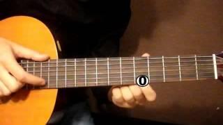 Как играть на гитаре мелодию В траве сидел кузнечик,живая музыка