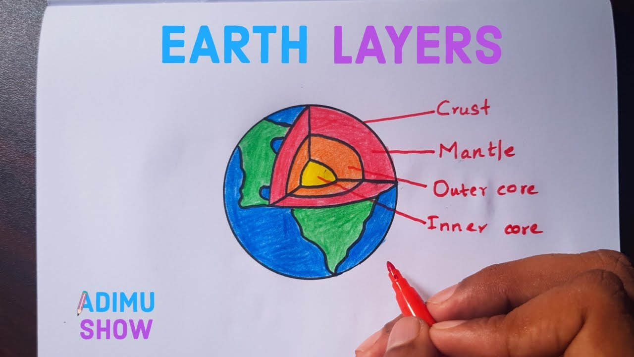 how to draw and label earth layers 🌍 step by step tutorial - youtube  youtube