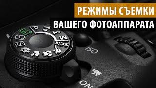 Режимы съемки вашей фотокамеры | Урок 4
