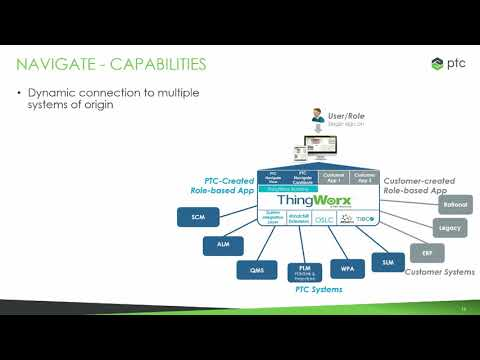 plm-apps:-easy-and-secure-access-to-enterprise-data-for-the-casual-windchill-user