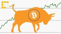 Bitcoin In FLUX. #CoinDeskLIVE