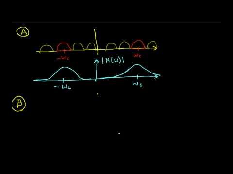 AM Modulation and Demodulation (Edited)