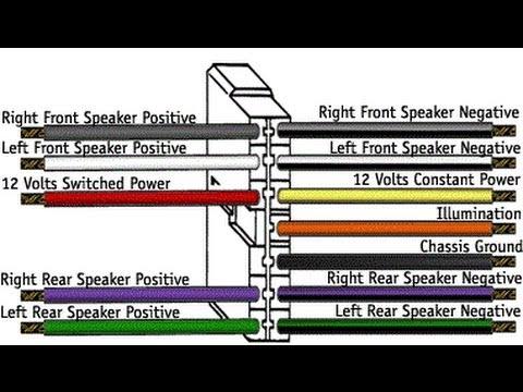hqdefault?sqp= oaymwEWCKgBEF5IWvKriqkDCQgBFQAAhkIYAQ==&rs=AOn4CLCh2Lj43gtx348Kz9hUGt_EhbkMMA how to understanding wire harness color codes for pioneer avh x pioneer avh x5800bhs wiring diagram at bakdesigns.co