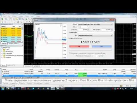 Безпроигрышная Стратегия Торговли На Forex c заработком от 100-200$ в день