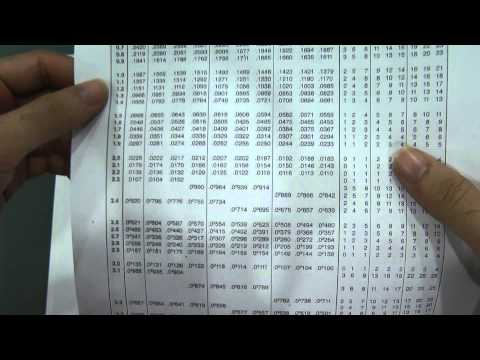 SPM - Form 5- Probability Distribution - Basic of standard normal distribution