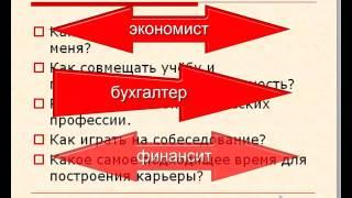 видео Должностная инструкция финансового аналитика