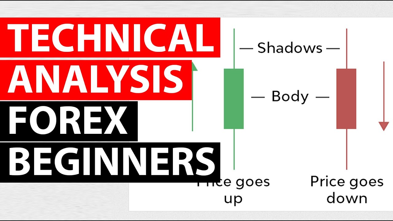 Forex Trading Technical Ysis Terminology Basic