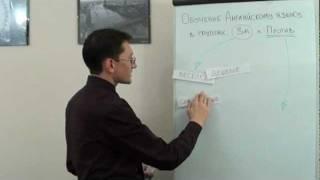 Обучение английскому языку в группе: за и против