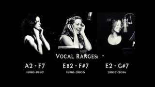 Mariah Carey - Vocal Battle (Three Eras from 1990 to 2013)