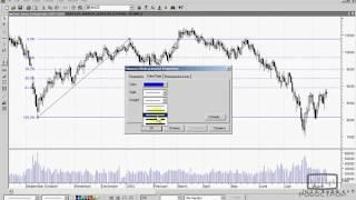 Работа в программе Metastock. Видеоурок -1. Обзор возможностей программы
