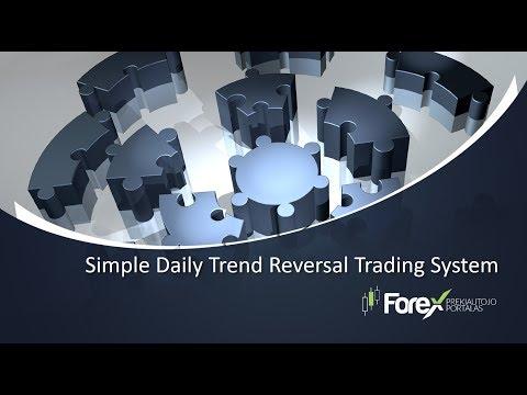 "Forex strategija ""Simple Daily Trend Reversal Trading System"""