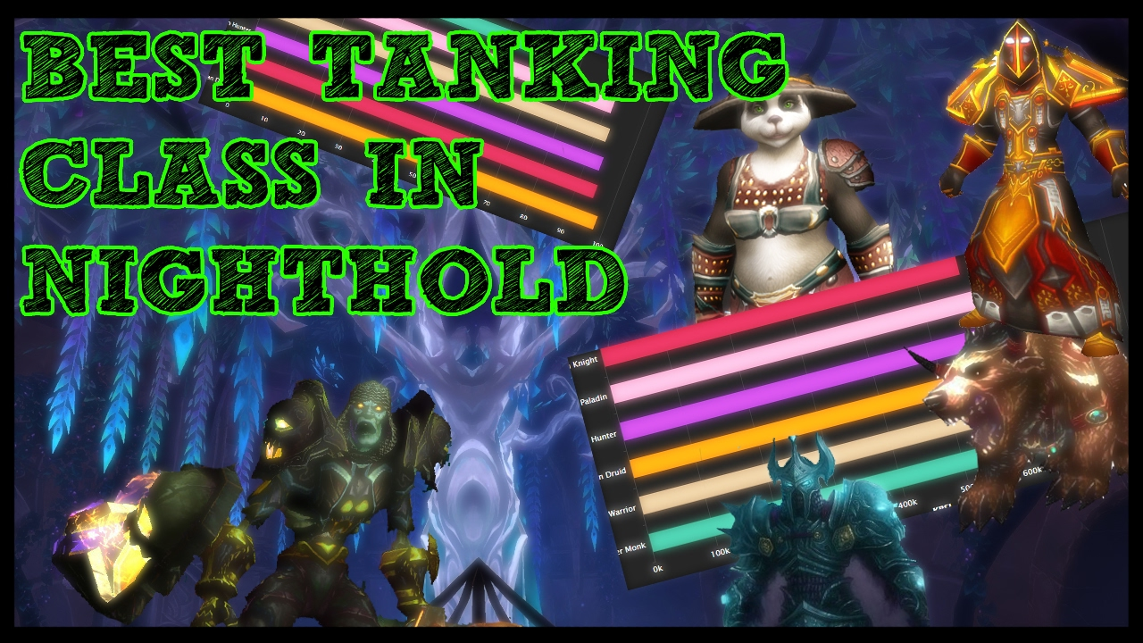 best in slot nighthold monk