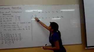 Método Dual Simplex - Minimización. Investigación Operativa.