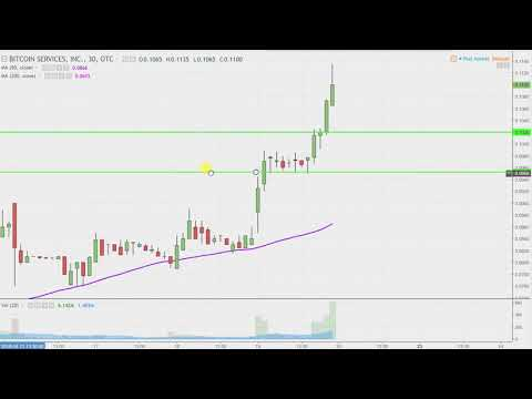 Bitcoin Services, Inc. - BTSC Stock Chart Technical Analysis for 04-19-18