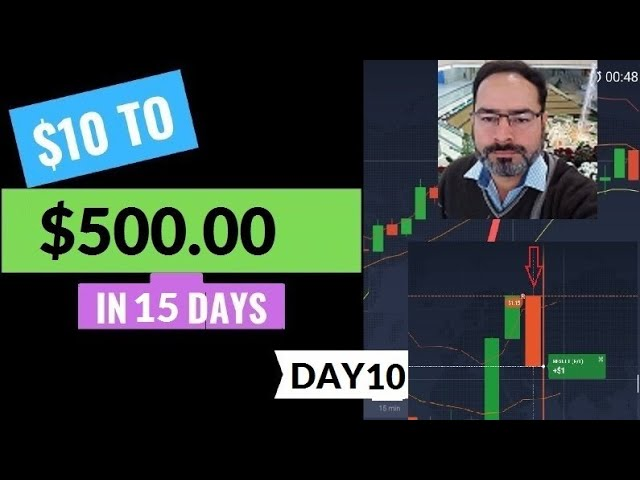 Adnan $10 To $500 In Two Weeks   Day 10 Real Account