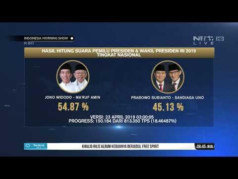 Hasil Hitung Suara Pemilu Presiden dan Wakil Presiden 2019 Dari 150.184 TPS