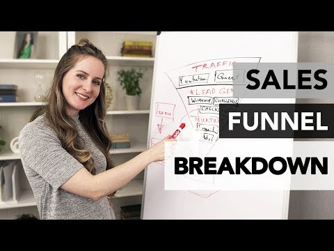 How To Build A Dangerously Effective Sales Funnel