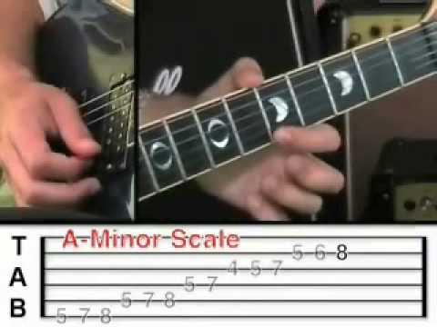 Walk In The Rain ukulele chords - Passenger - Khmer Chords