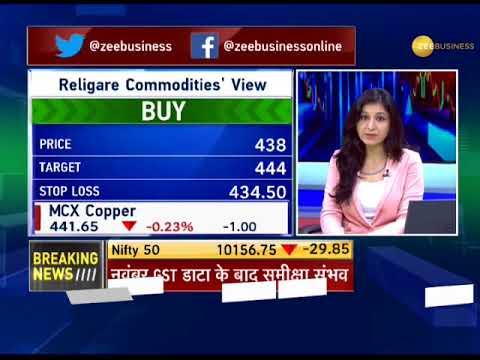 Commodities Live: Sharp decline in metal prices worldwide   मेटल्स की क़ीमतों में भारी गिरावट