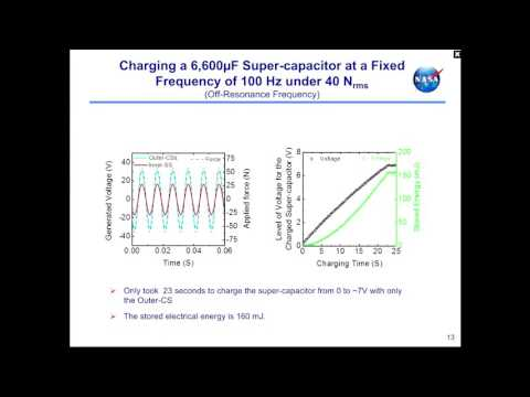 NASA | Piezoelectric Energy Harvesters Webinar