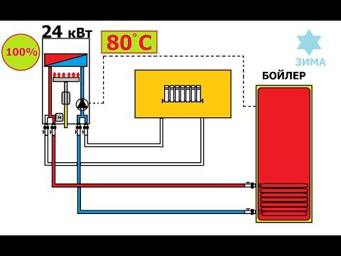 Как подключить бойлер косвенного нагрева к газовому котлу