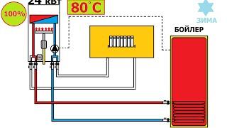 видео Подключения бойлер косвенного нагрева к двухконтурному котлу