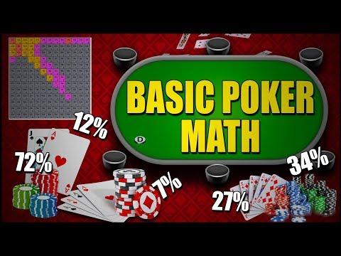 Basic Poker Math - 5 steps to learn any poker game