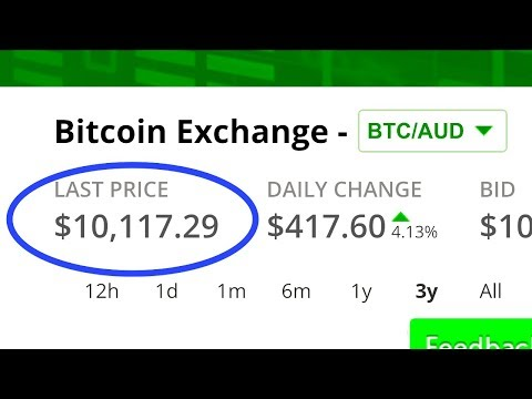 Bitcoin Price Hits $10,000 Australian Dollars!!
