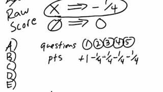 SAT Scoring System (New Version)
