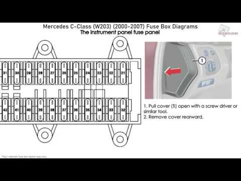 Mercedes-Benz C-Class (W203) (2000-2007) Fuse Box Diagrams - YouTubeYouTube