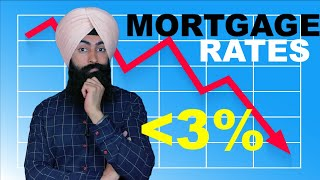 Mortgage Rates Plunge To New RECORD Lows - How To Refinance Your Mortgage & Save Thousands