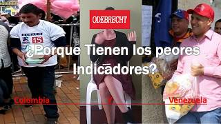 Porque Colombia y Venezuela son Pobres, y Porque lo seguiran siendo