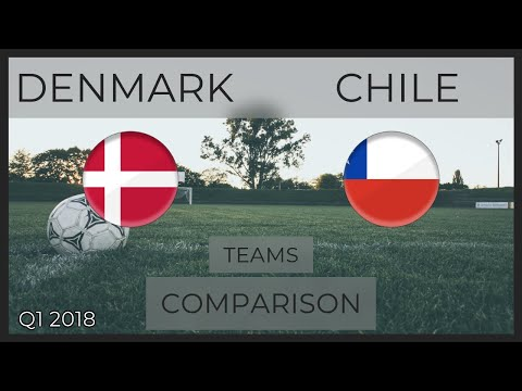 DENMARK - CHILE | Football Teams Comparison | 27.03.2018