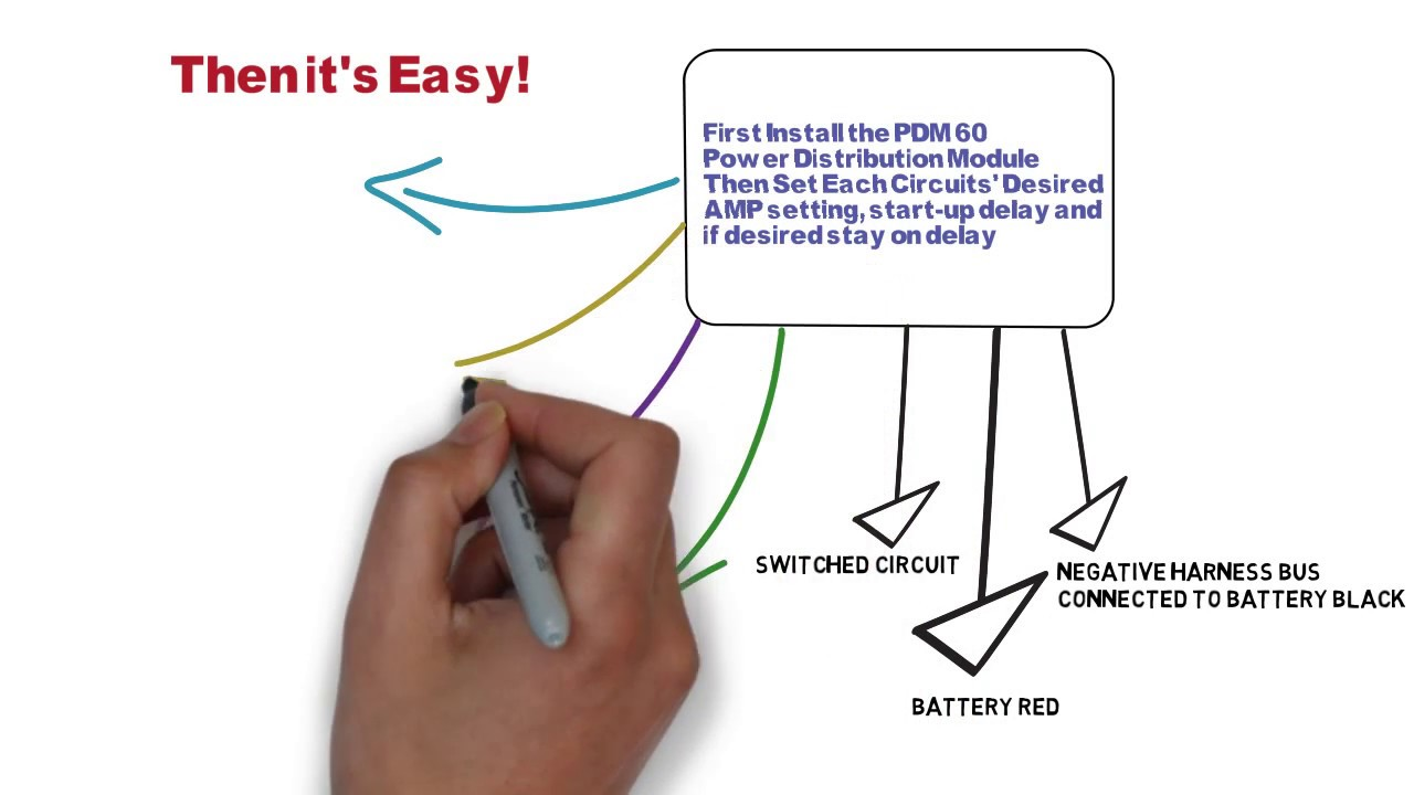 maxresdefault pdm60 youtube pdm60 wiring diagram at edmiracle.co