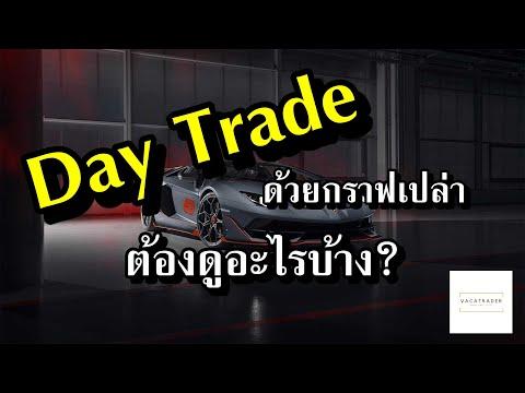ระบบเทรด Forex - Day Trade เทรดกราฟเปล่าทำกำไรรายวันต้องพิจารณาอะไรบ้าง?