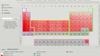 Edubuntu Kalzium Chemistry probably won