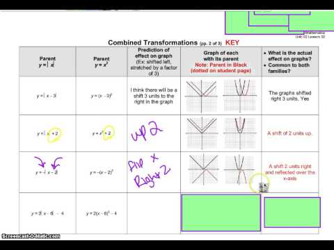 Worksheet Combined Transformations Worksheet a2 combined parents notes transformations worksheet youtube worksheet
