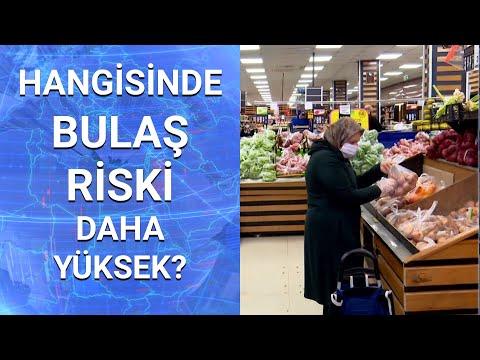 Süpermarketler ve umumi tuvaletler tehlikeli mi, neden? | Habertürk Manşet - 18 Mayıs 2020