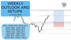 Weekly outlook and setups VOL 48 (11-15.05.2020) | FOREX