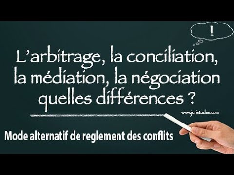 L Arbitrage La Conciliation La Mediation La Negociation Quelles Differences Youtube