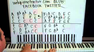 Piano Lesson Want You Back For Good Take That Shawn Cheek Tutorial